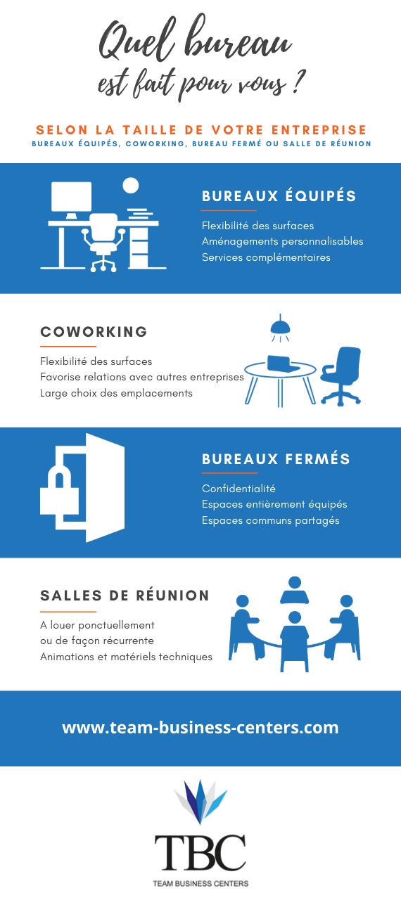 infographie bureau